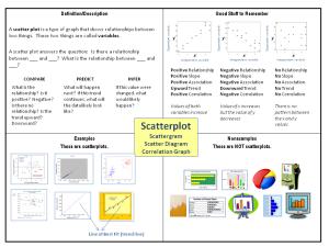 ContentCard-Scatterplot