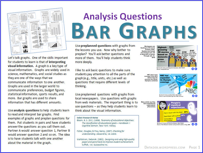 how to write an analysis of a graph