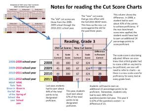 CONSIDERATIONS IN SETTING CUT SCORES FOR
